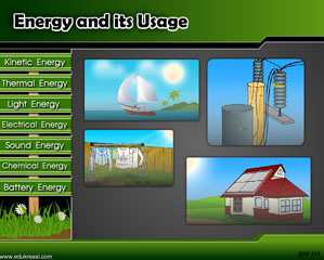ENERGY AND ITS USAGE