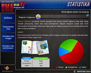 STATISTIKA  IPS